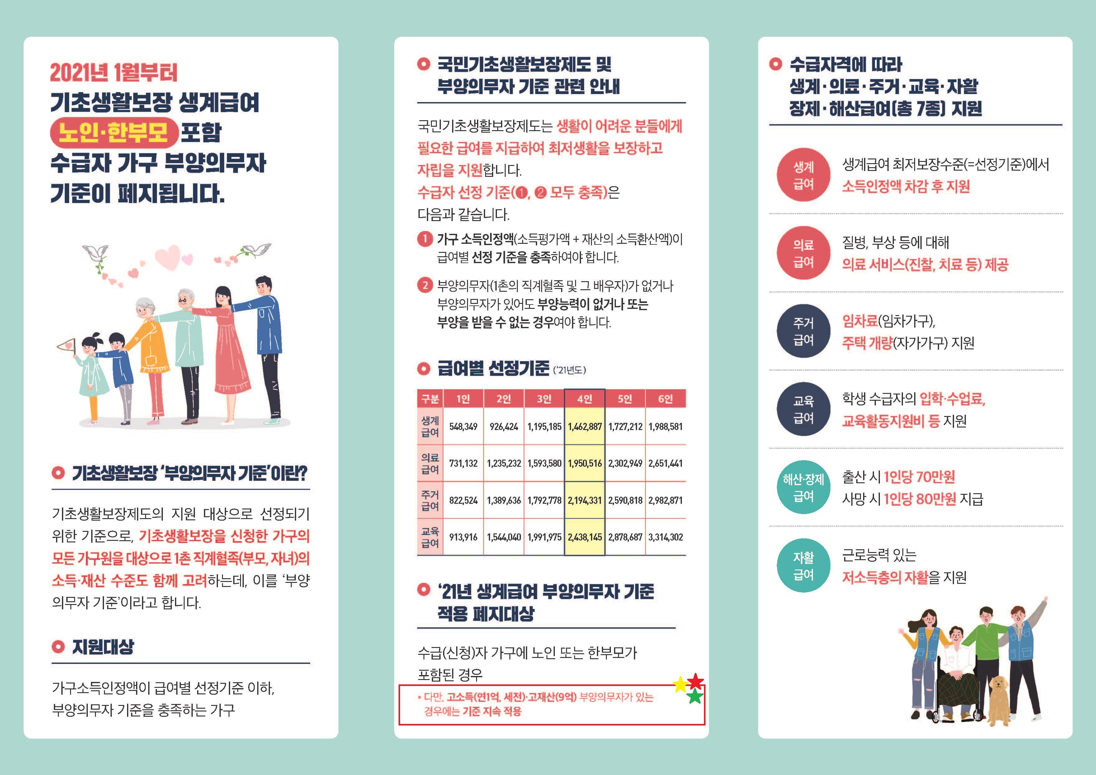 2021년 기초생활보장 생계급여 기준완화(노인.한부모) 리플렛2.jpg