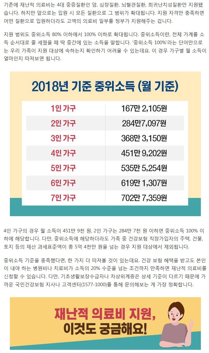 18.6.22 SBS 재난적의료비 3.jpg