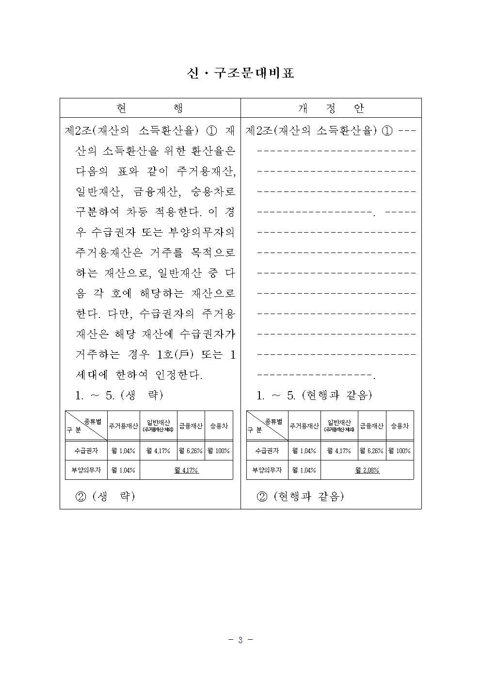 국민기초생활_보장법상_재산의_소득환산율_고시_일부개정안003.jpg