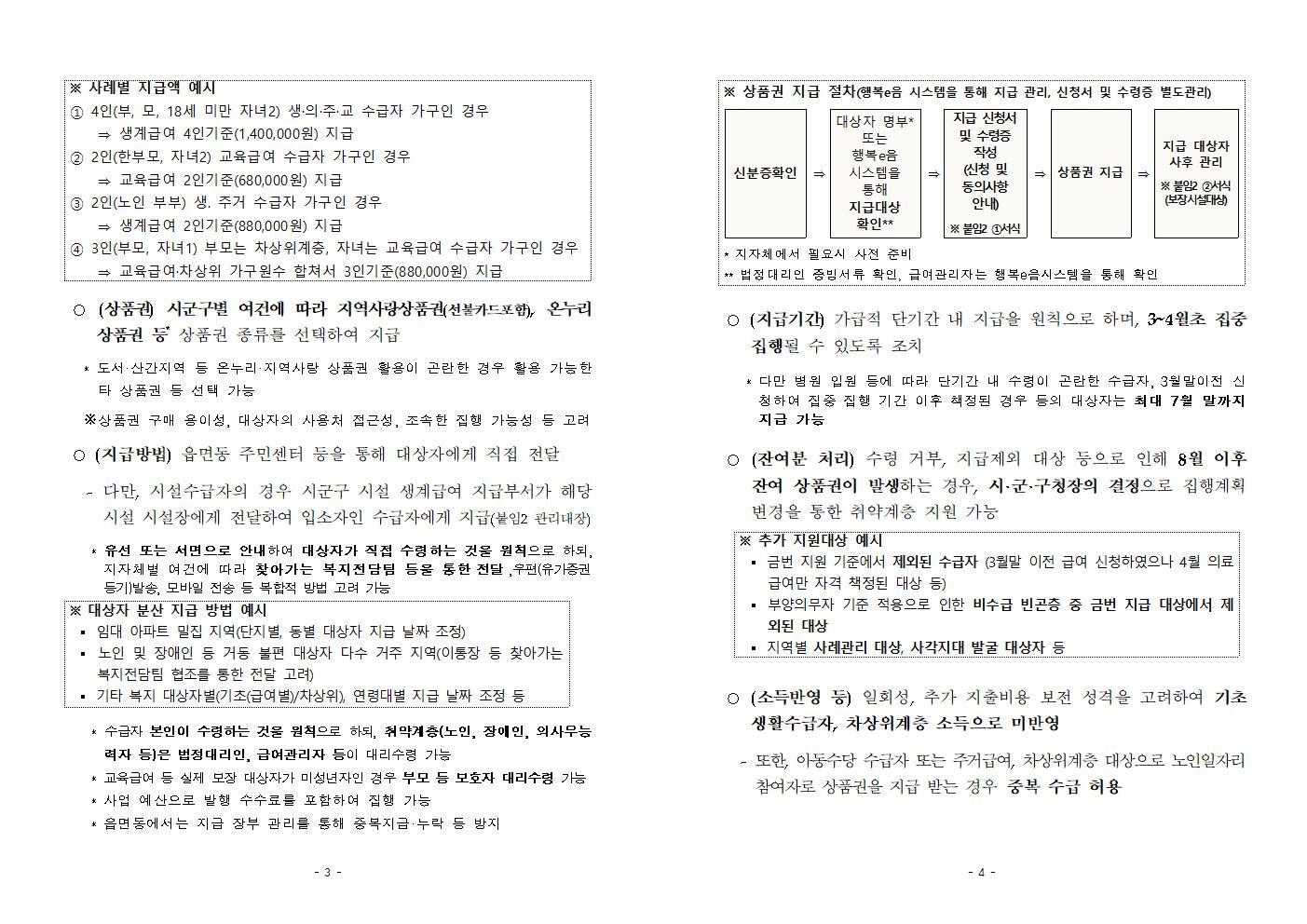 200312 저소득층 한시생활지원 사업안내(1차 지자체 송부)002.jpg