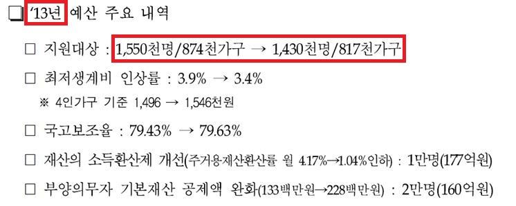 2013년 복지부 수급자수 줄일 계획2.jpg