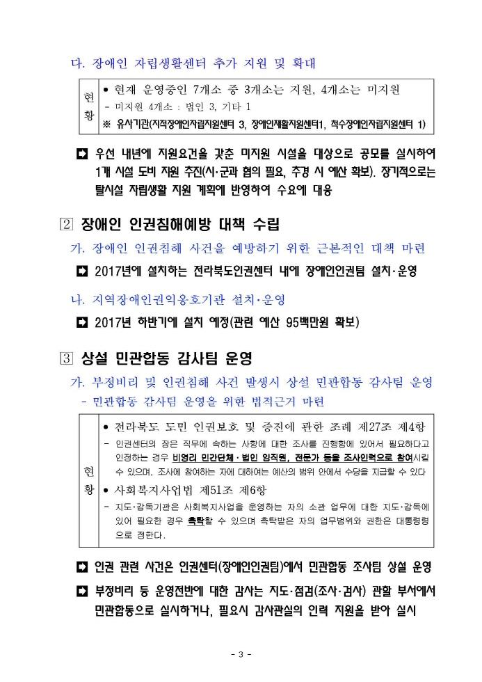 [크기변환]전북도 노인장애인복지과-21763(2016.12.23)호_페이지_06.jpg
