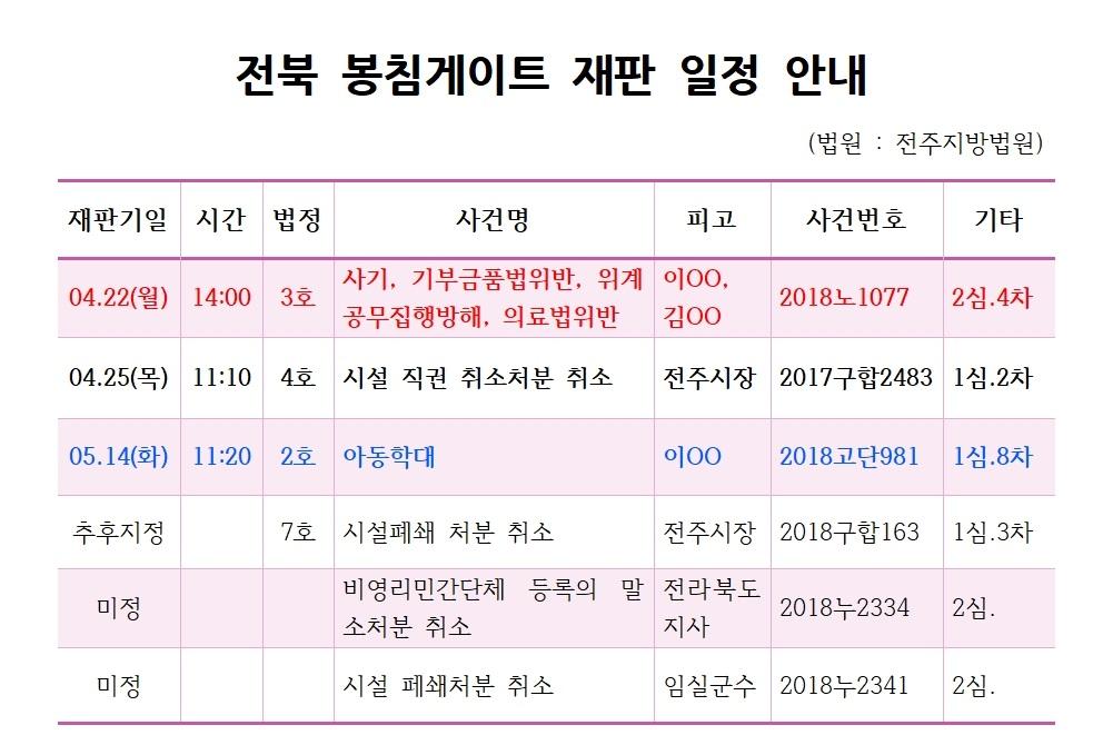 19.4.22_전북 봉침게이트 재판 일정 안내001.jpg