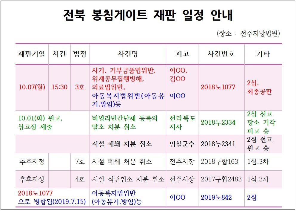 19.10.7_전북봉침게이트-사기외4건(2심최종공판) 재판일정 안내.jpg