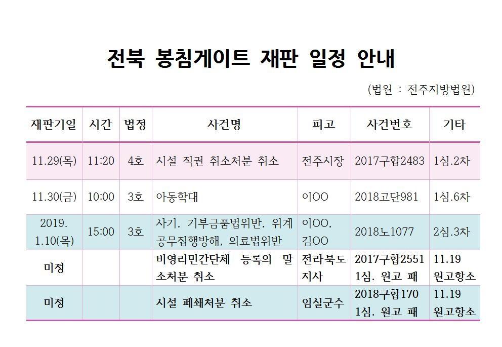 18.11.22_전북 봉침게이트 11.19 항소장제출001.jpg