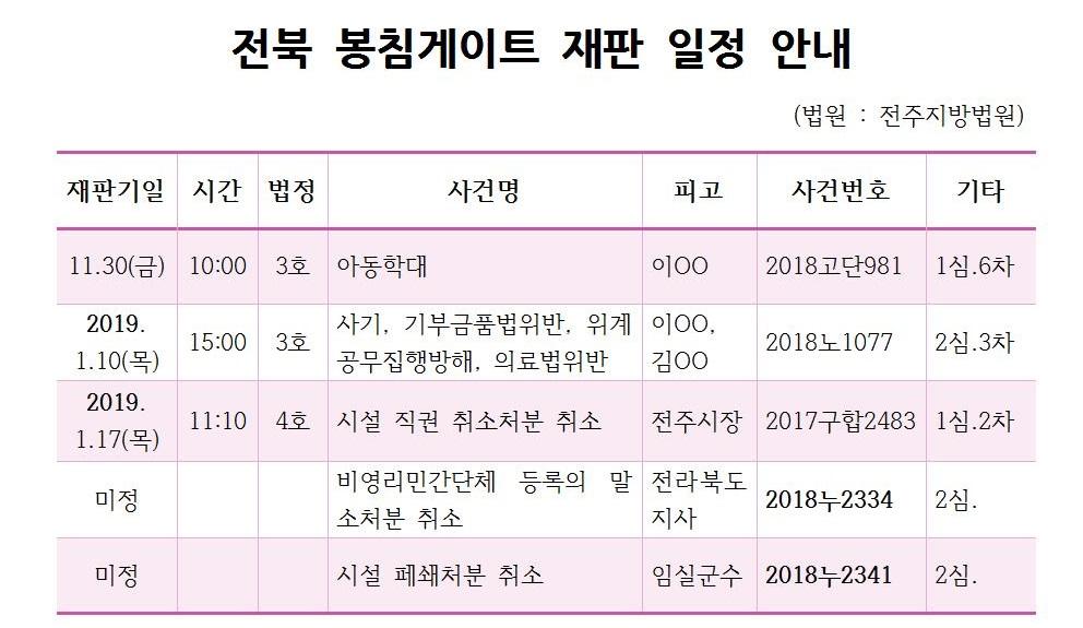 18.11.28_전북 봉침게이트 재판 일정 안내001001.jpg