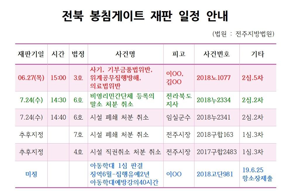 19.6.27 전북 봉침게이트_사기외3건.jpg