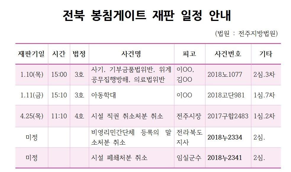 19.1.10 전북 봉침게이트 재판 일정 안내.jpg