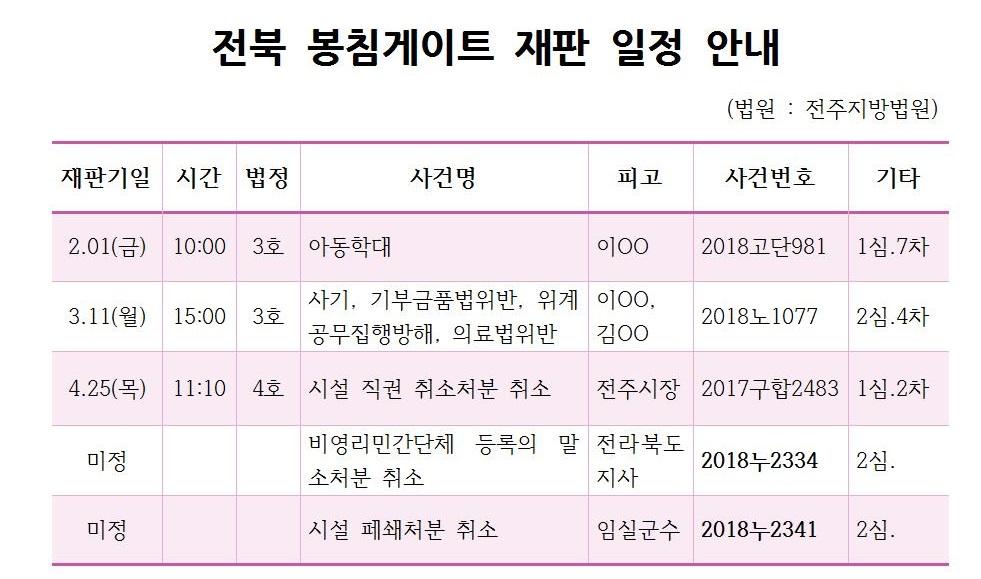 19.2.1 전북 봉침게이트 재판 일정 안내.jpg