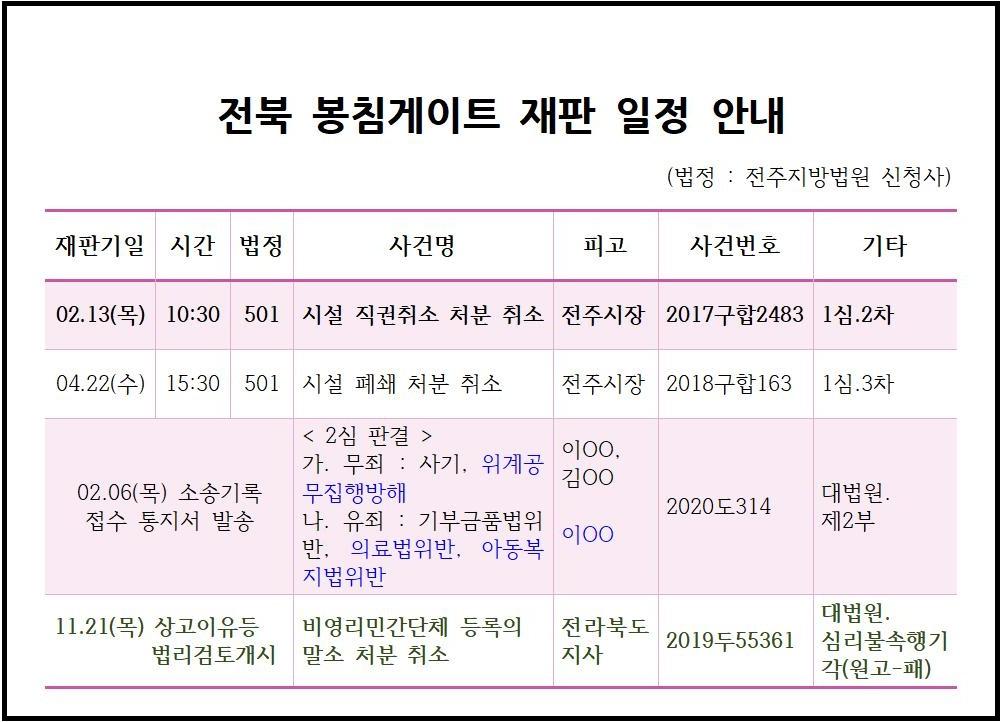 20.2.13_전북 봉침게이트 재판 일정 안내_시설 직권취소.jpg