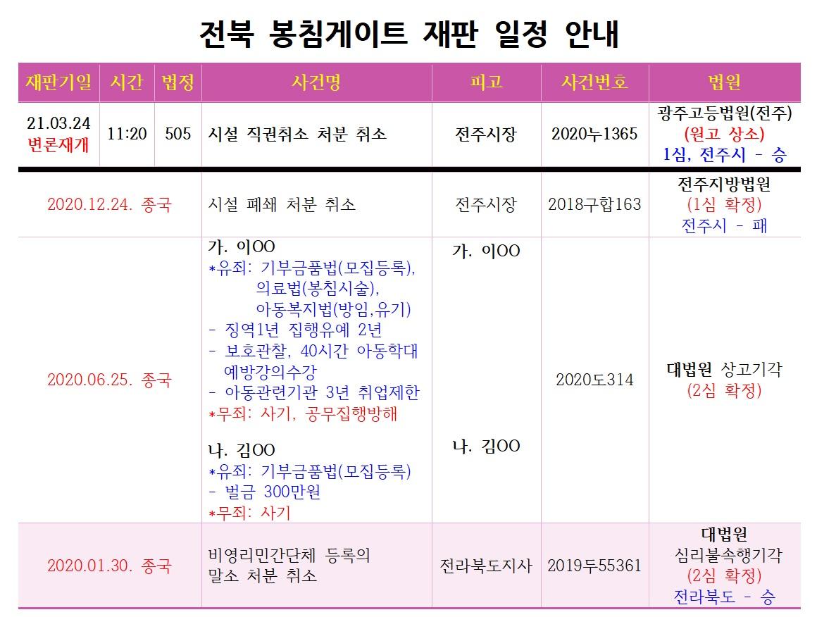 21.3.24_전북 봉침게이트_시설직권취소 2심 변론재개.jpg