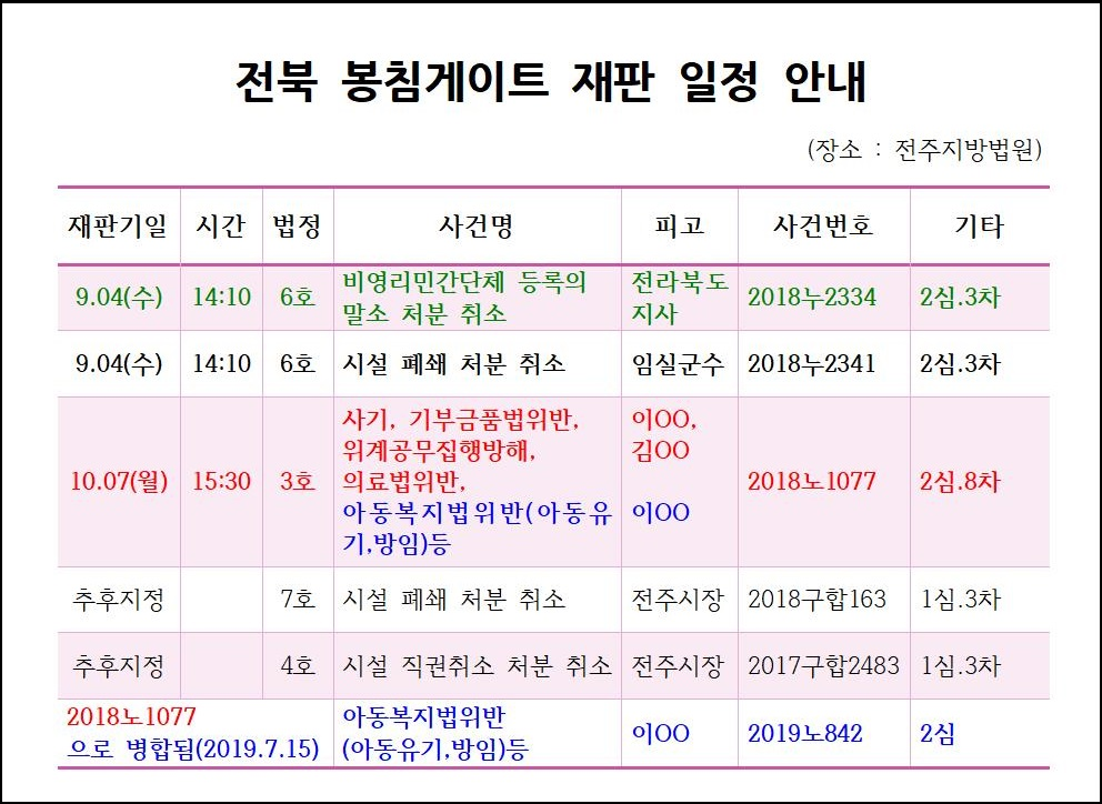 19.9.4_전북봉침게이트-단체등록-말소-취소(2심) 재판일정 안내.jpg