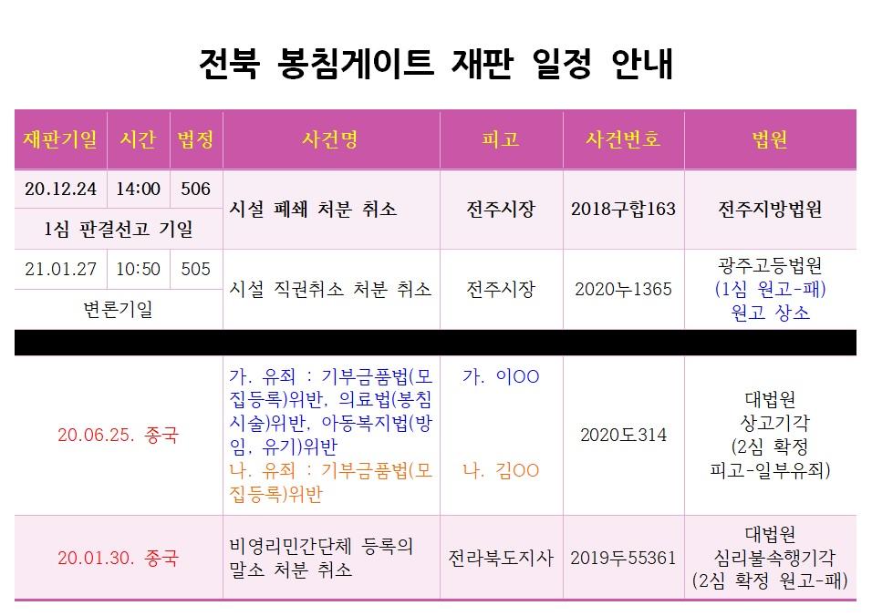 20.12.24_전북 봉침게이트 재판 일정 안내_시설폐쇄 1심 판결선고.jpg