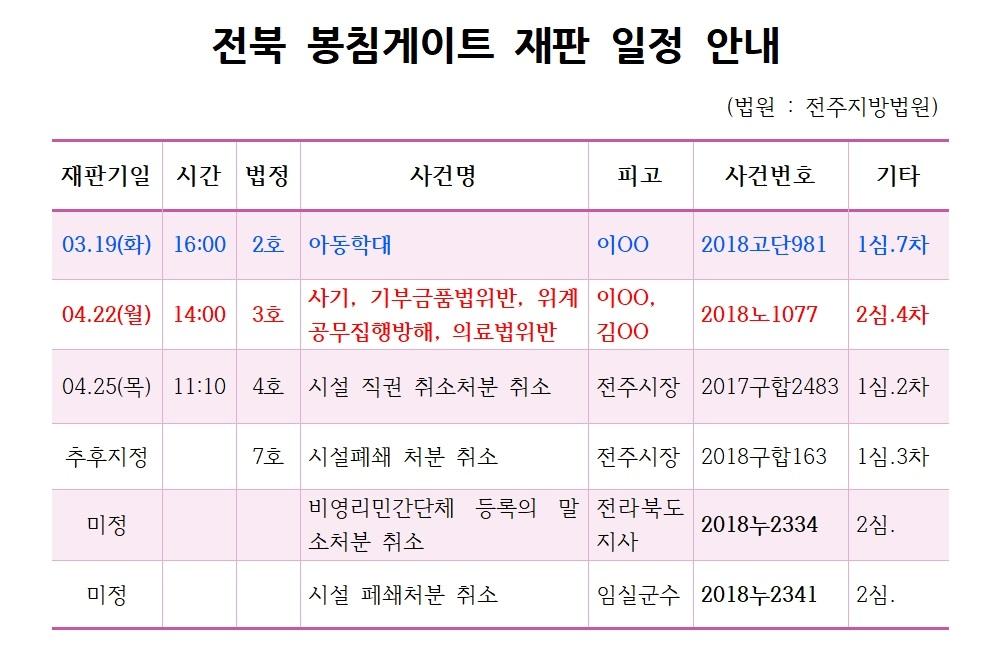 19.3.19.2호.아동학대_전북 봉침게이트 재판 일정 안내001.jpg