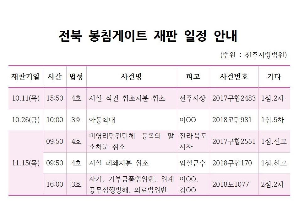 18.10.11(수).전주시_전북 봉침게이트 재판 일정 안내.jpg