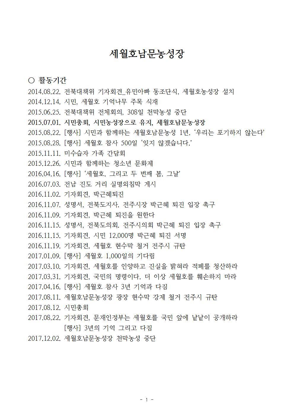 1197일 세월호남문농성장(2014.8.22-2017.12.2) 활동 그리고 새로운 시작1001.jpg