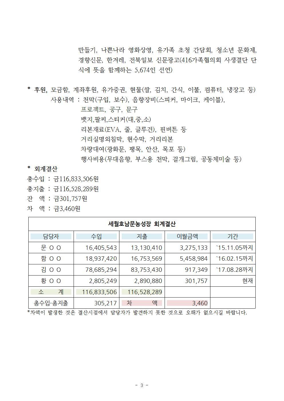 1197일 세월호남문농성장(2014.8.22-2017.12.2) 활동 그리고 새로운 시작1003.jpg