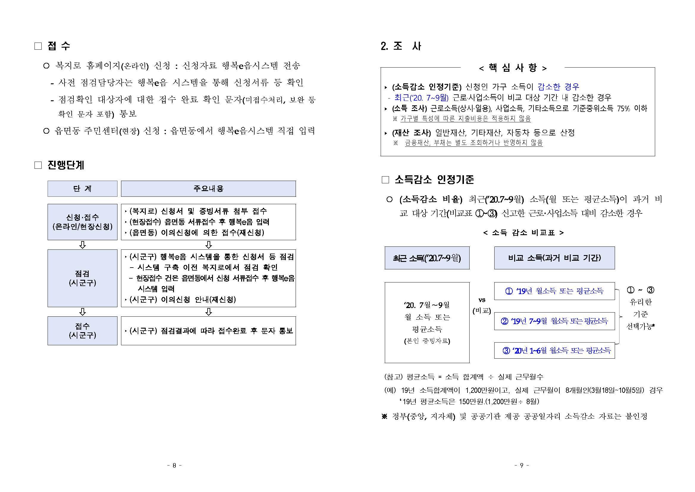 20.10.26_위기가구 긴급 생계지원 사업[변경]_페이지_07.jpg