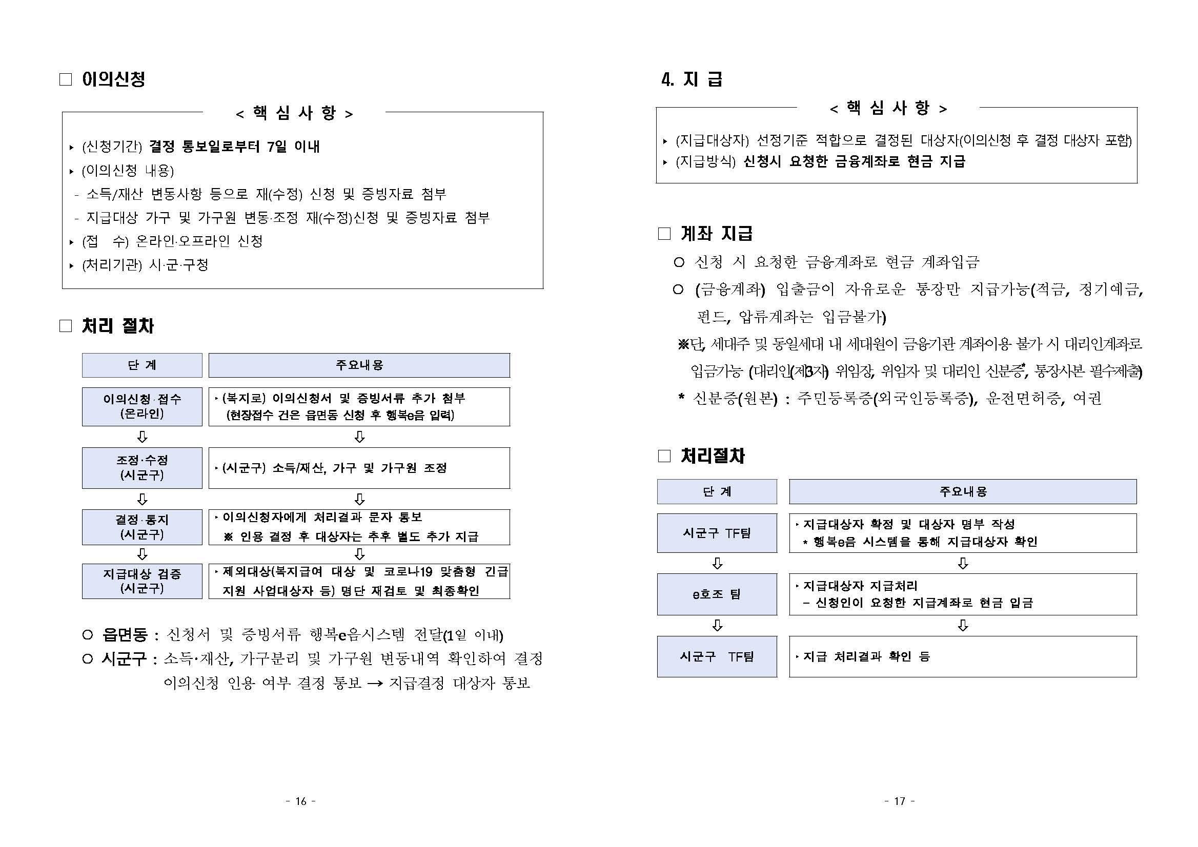 20.10.26_위기가구 긴급 생계지원 사업[변경]_페이지_11.jpg
