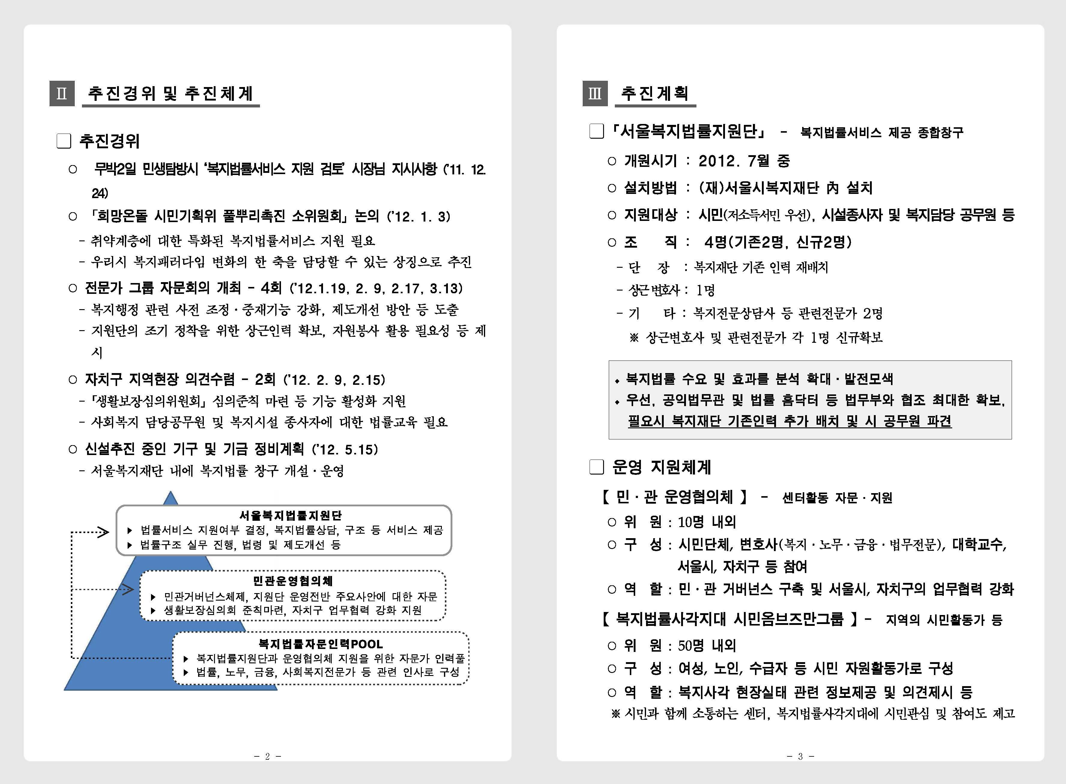서울복지법률지원단 설치운영계획서_페이지_2.jpg