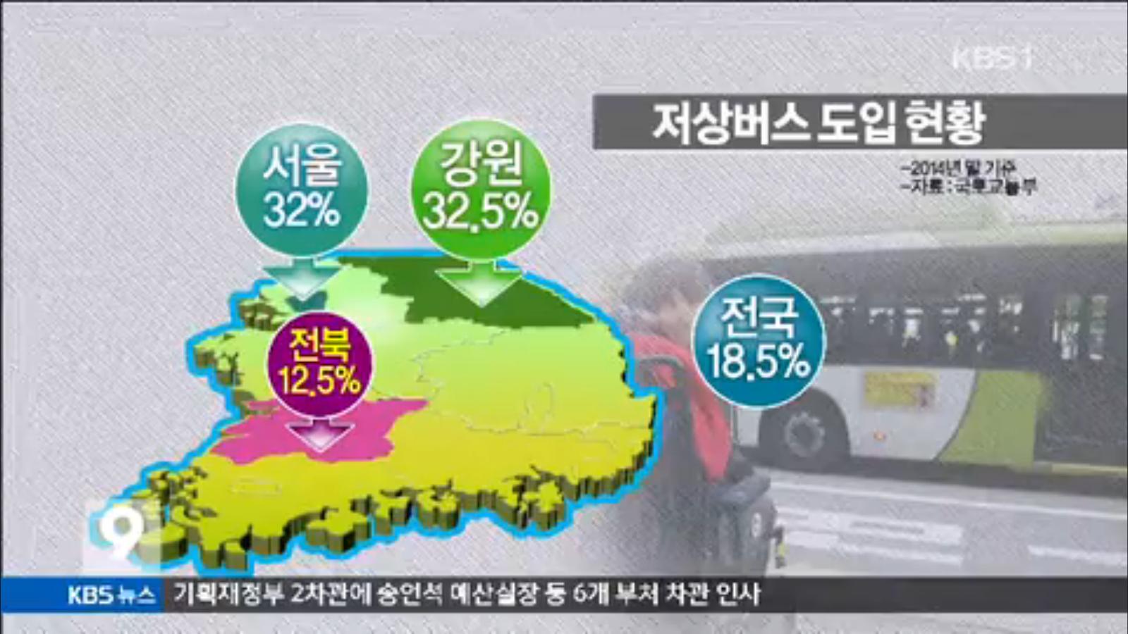 [15.10.19 KBS전주] 전북도 저상버스 태부족, 전국 평균 이하2.png