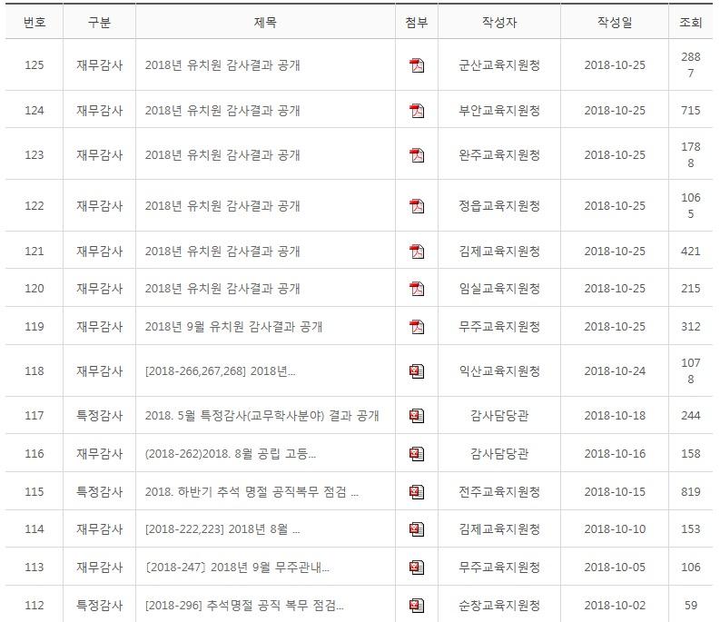 18.10.30_전북도교육청 홈페이지_유치원 감사결과2.jpg