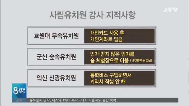 [18.10.25 JTV] 전북교육청, 유치원 감사결과 실명공개...175건 적발8.jpg