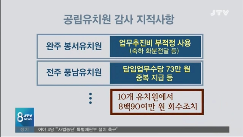 [18.10.25 JTV] 전북교육청, 유치원 감사결과 실명공개...175건 적발6.jpg