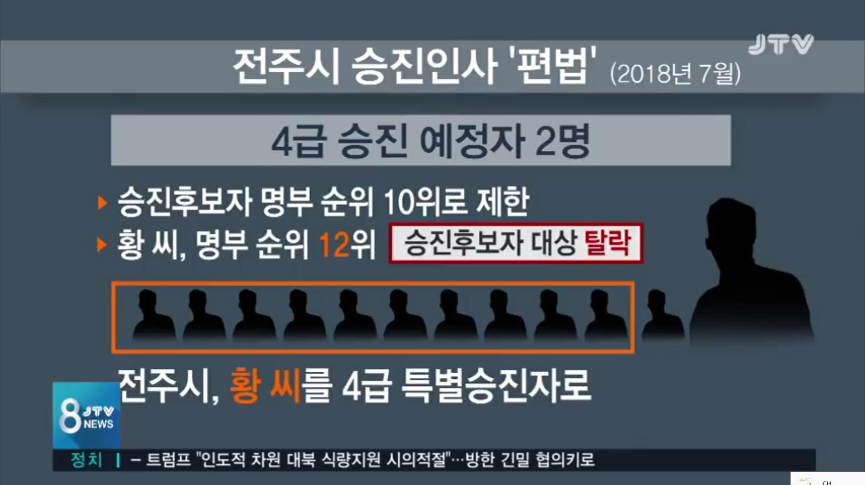 [19.5.7 JTV] 김승수 전주시장 고교선배 4급 특별승진3.png