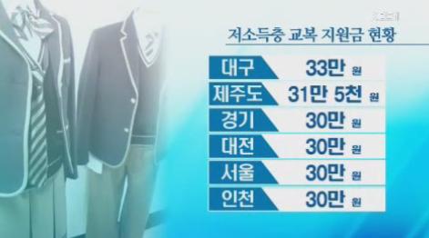 [KBS 2013.4.17] 교복비 지원 축소에 저소득층 한숨3.png