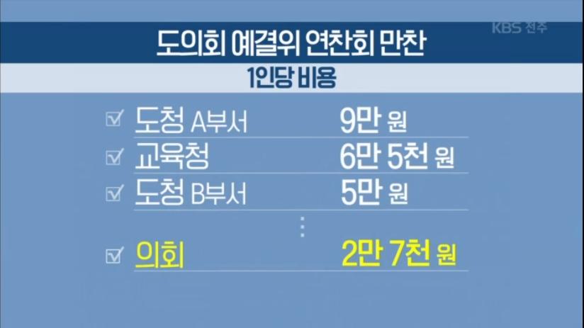 [18.12.03 KBS전주] 전북도의회, 한 끼 식사 5백만 원...'비용도 떠넘겨'5.jpg