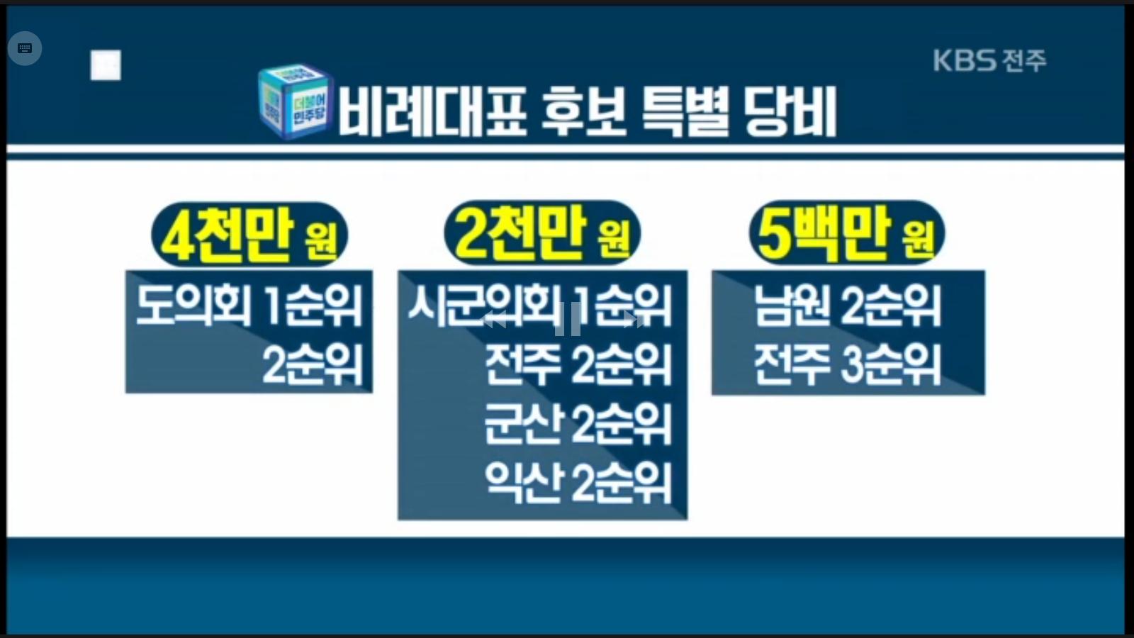 [18.5.23 KBS전주] 민주당전북도당, 비례대표 거액 당비...공천 장사 파문2.jpg