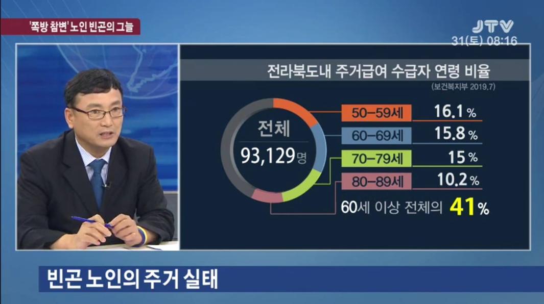[19.8.31 JTV 시사진단] 전주 '쪽방 참변' 노인 빈곤의 그늘3.jpg