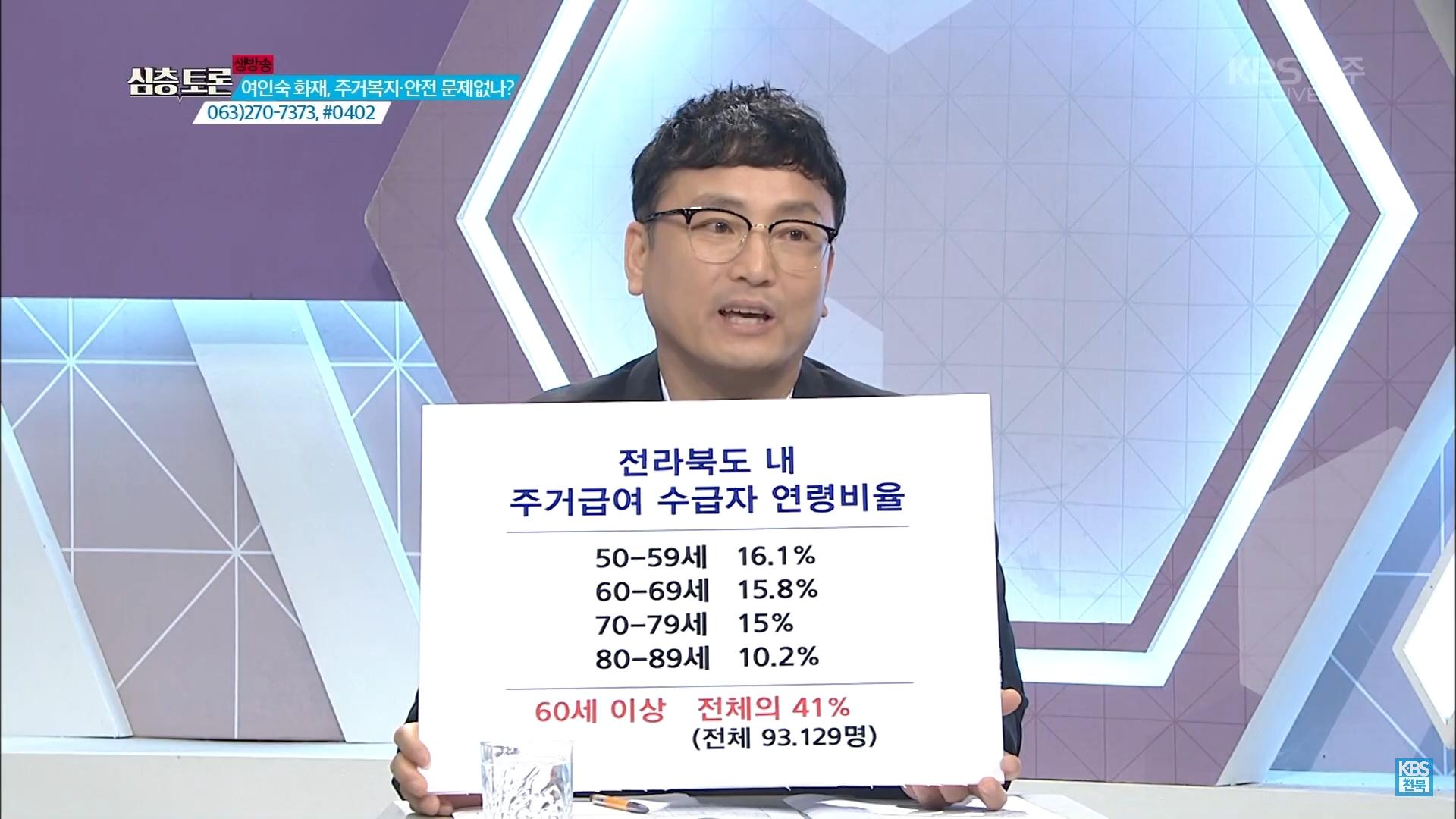 [19.9.4 KBS전주 생방송 심층토론] 전주 여인숙 화재, 주거복지·안전 문제없나5.jpg