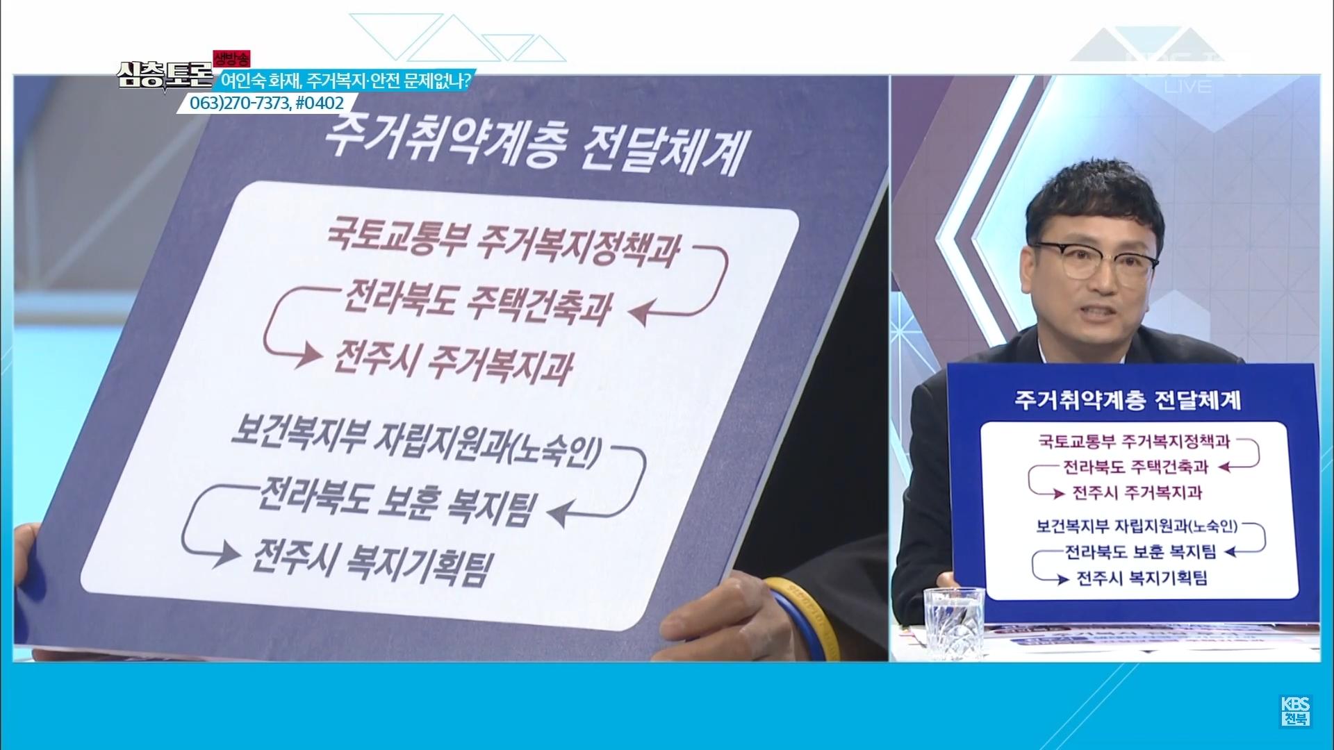 [19.9.4 KBS전주 생방송 심층토론] 전주 여인숙 화재, 주거복지·안전 문제없나4.jpg