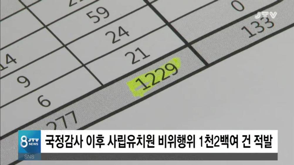 [19.3.14 JTV] 전북교육청 감사 적발 0건...사립유치원 봐주기2.png