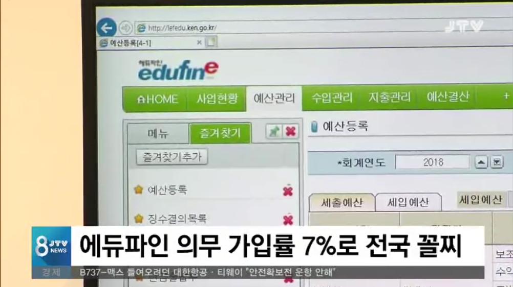 [19.3.14 JTV] 전북교육청 감사 적발 0건...사립유치원 봐주기8.png
