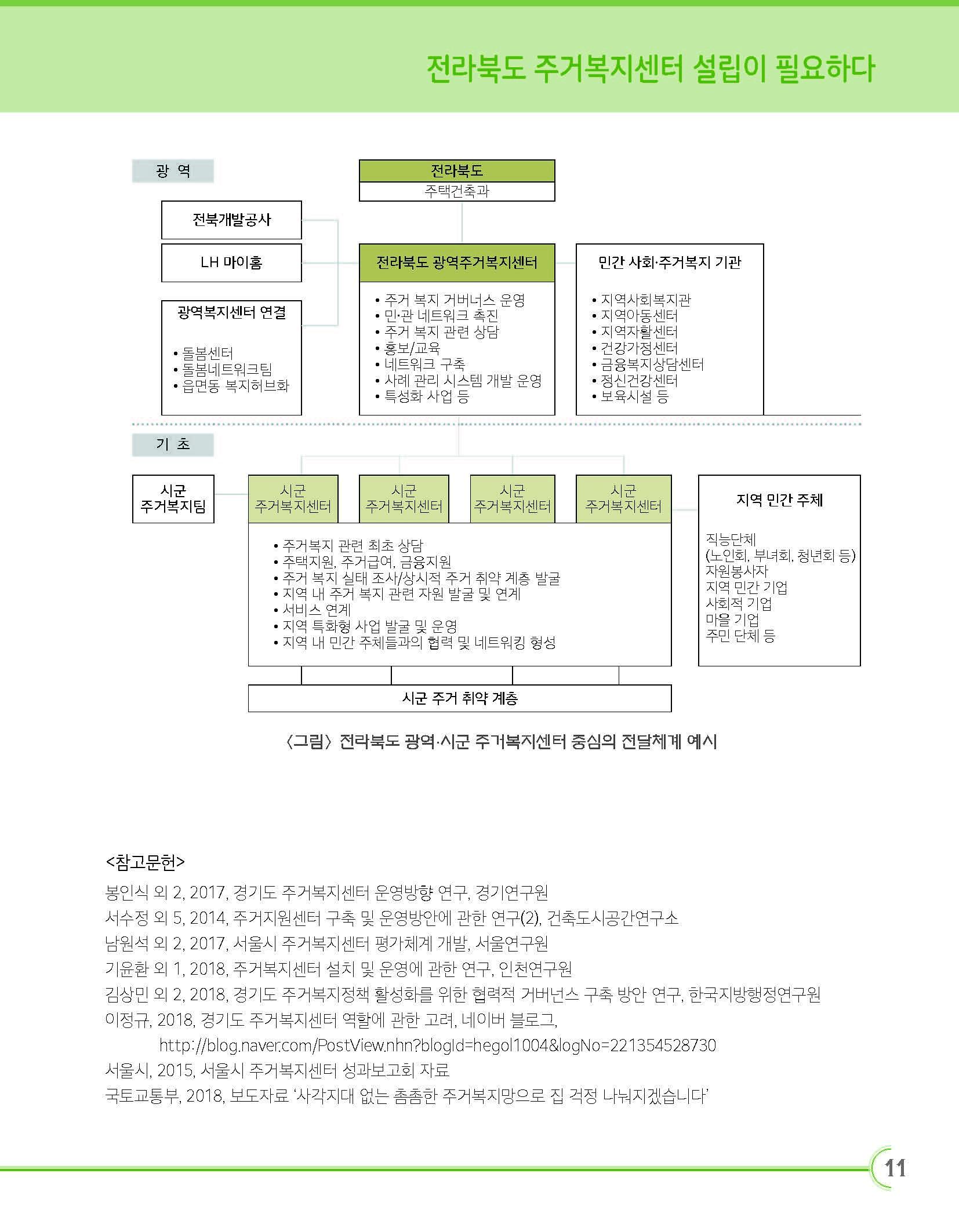 [이슈브리핑 206호]_전라북도 주거복지센터 설립이 필요하다_페이지_11.jpg