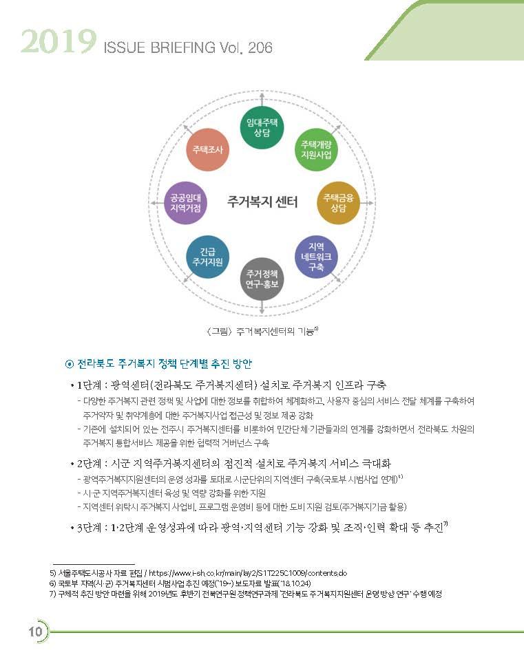 [이슈브리핑 206호]_전라북도 주거복지센터 설립이 필요하다_페이지_10.jpg