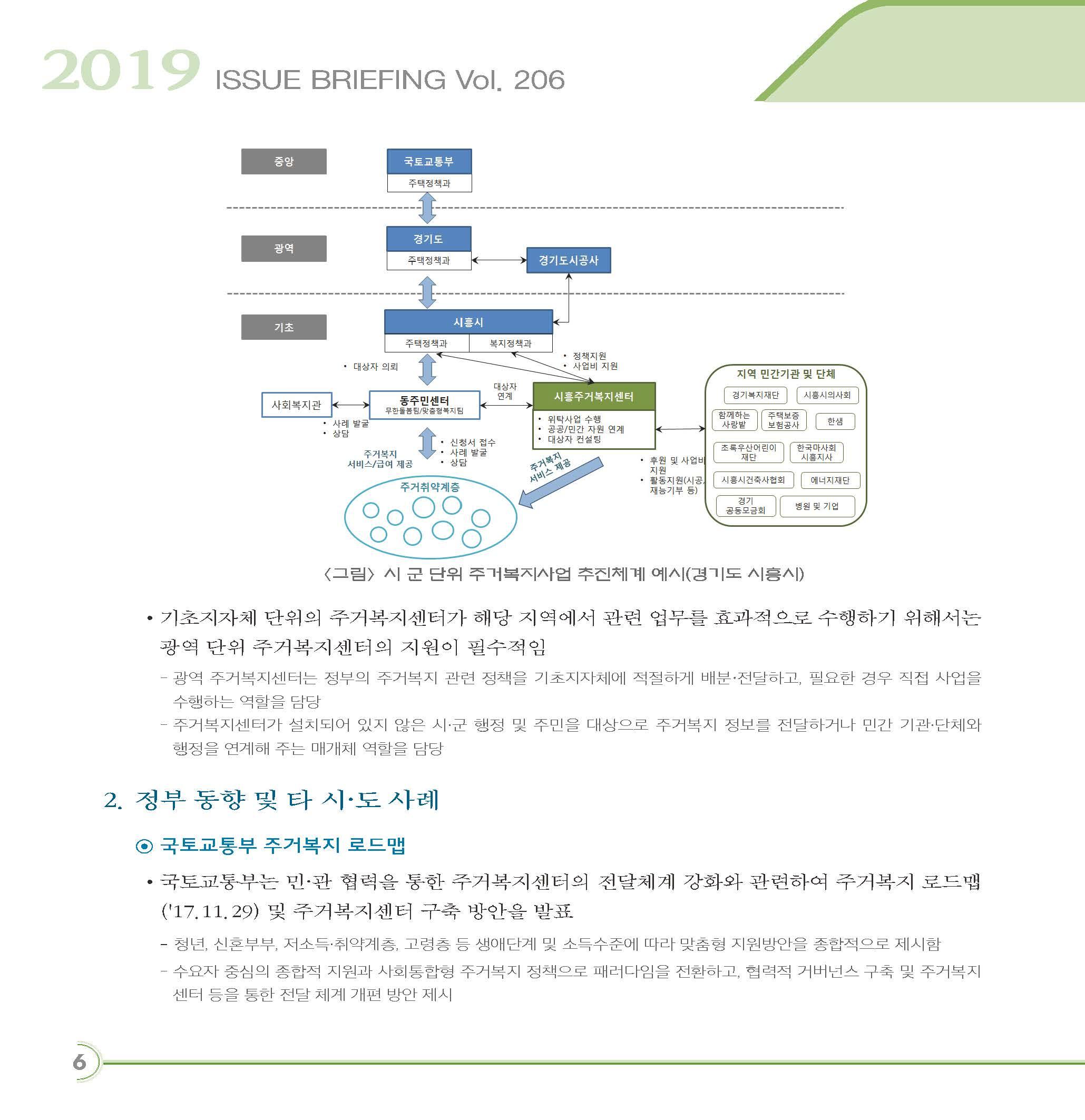 [이슈브리핑 206호]_전라북도 주거복지센터 설립이 필요하다_페이지_06.jpg