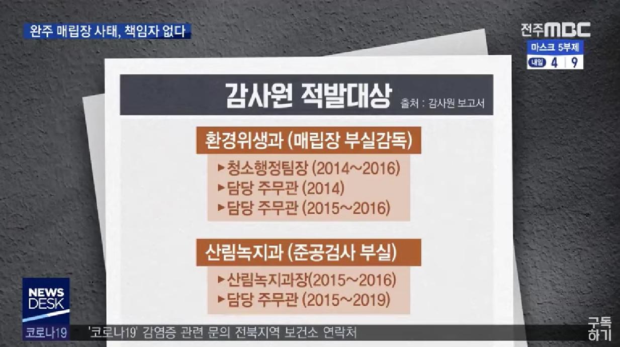 [20.3.25 전주 MBC] 감사원, 환경부 불법 의견에도 완주군 매립 허용(2014년) 적발4.jpg