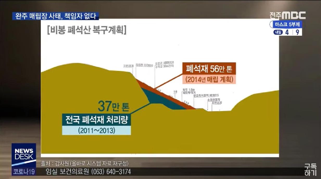 [20.3.25 전주 MBC] 감사원, 환경부 불법 의견에도 완주군 매립 허용(2014년) 적발2.jpg