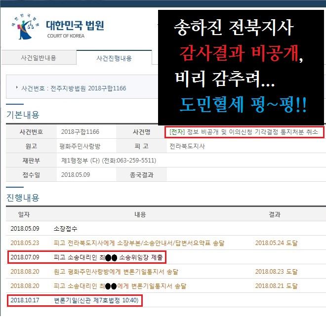 송하진 전북지사 감사결과 비공개도 부족해 , 비리 감추려... 도민혈세 펑펑..(2018구합1166).jpg