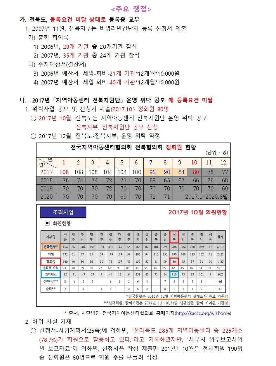 20.9.16_KBS전주 패트롤전북_인터뷰 반론에 대한 팩트체크2.jpg