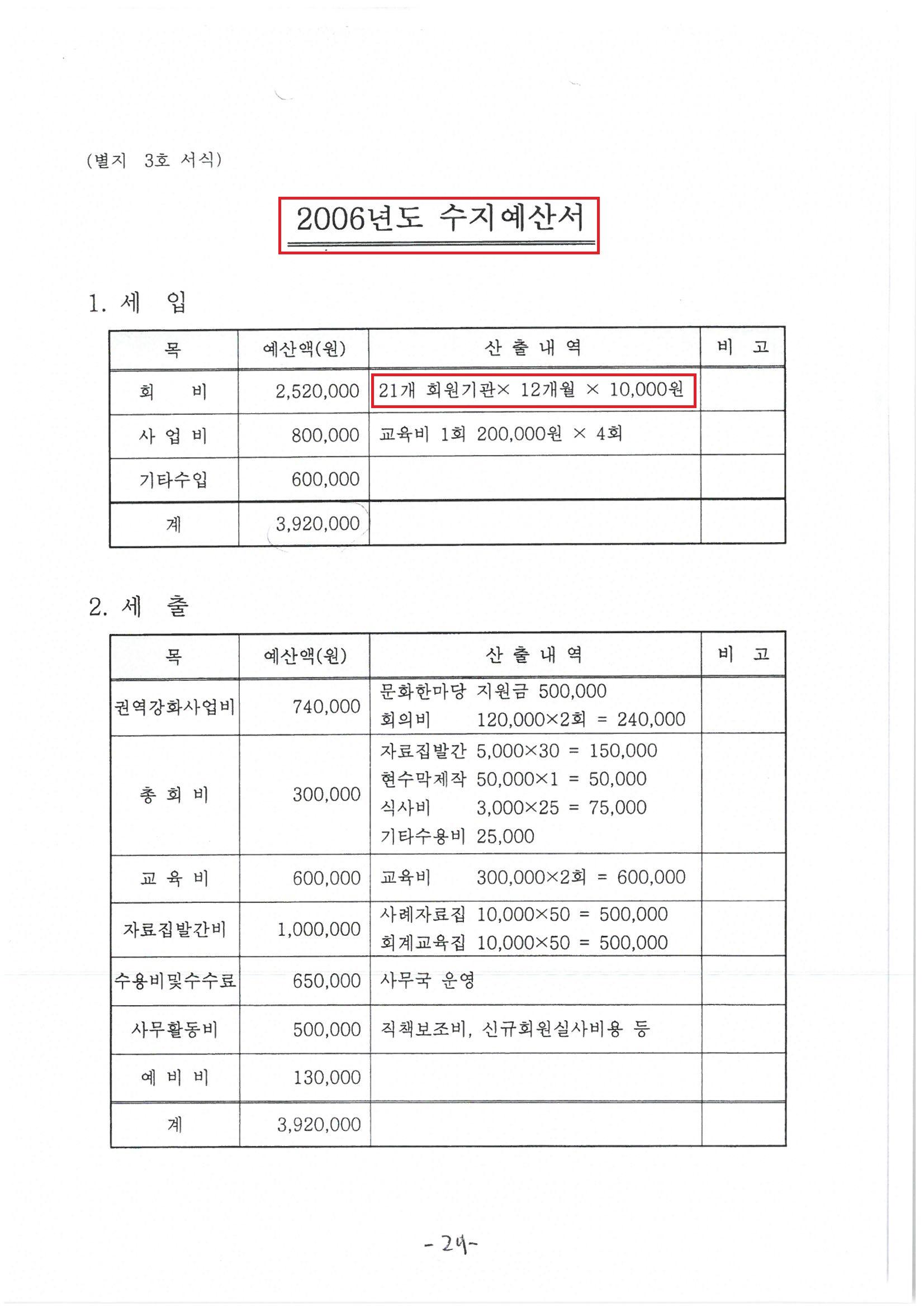 2007년 비영리민간단체등록 신청서_5(공개).jpg