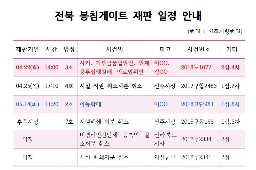 19.4.22_전북 봉침게이트 재판 일정 안내.jpg