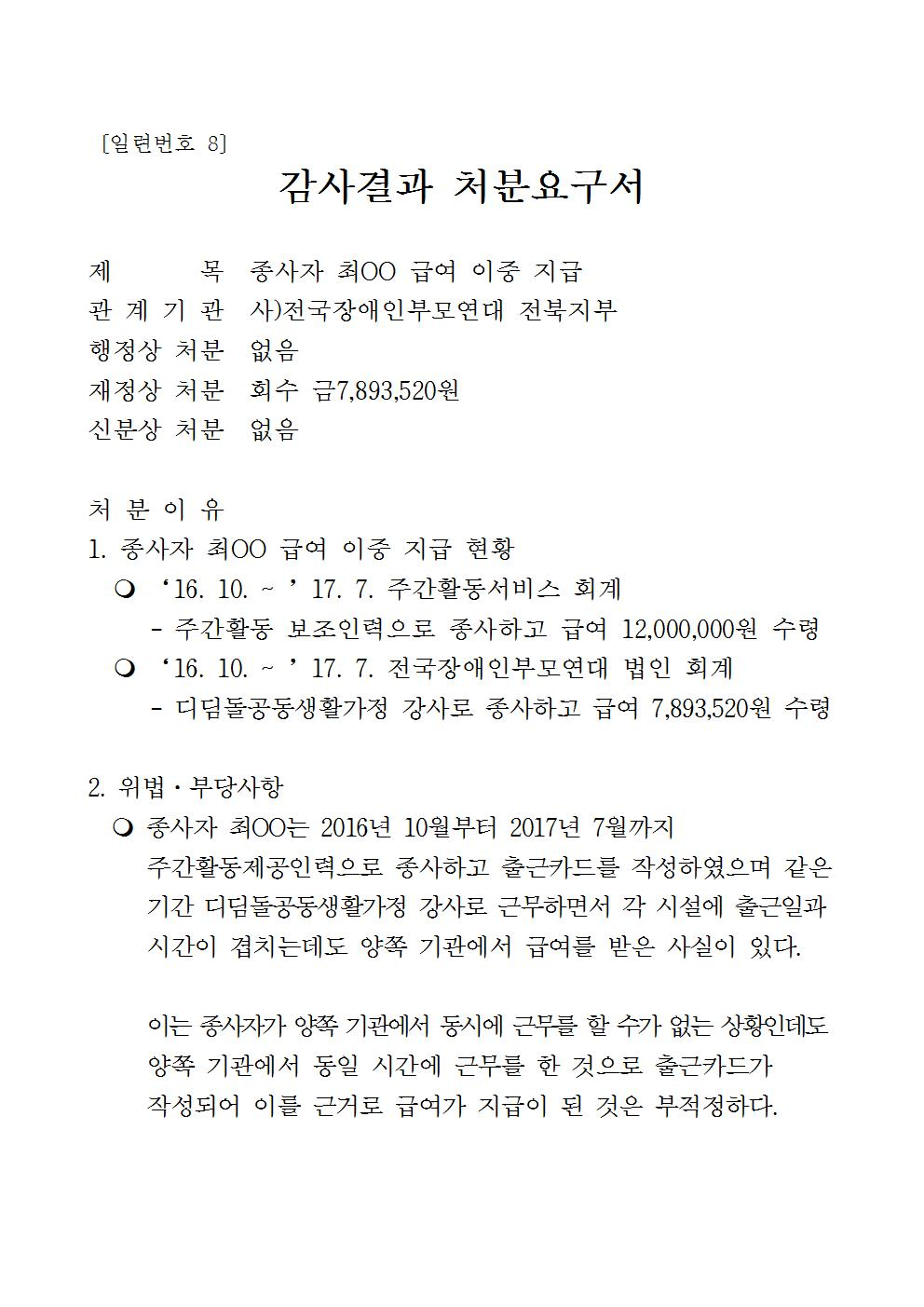 붙임) 처분요구서_전주시 생활복지과-37898(2017.9.1)호(공개용)015.jpg