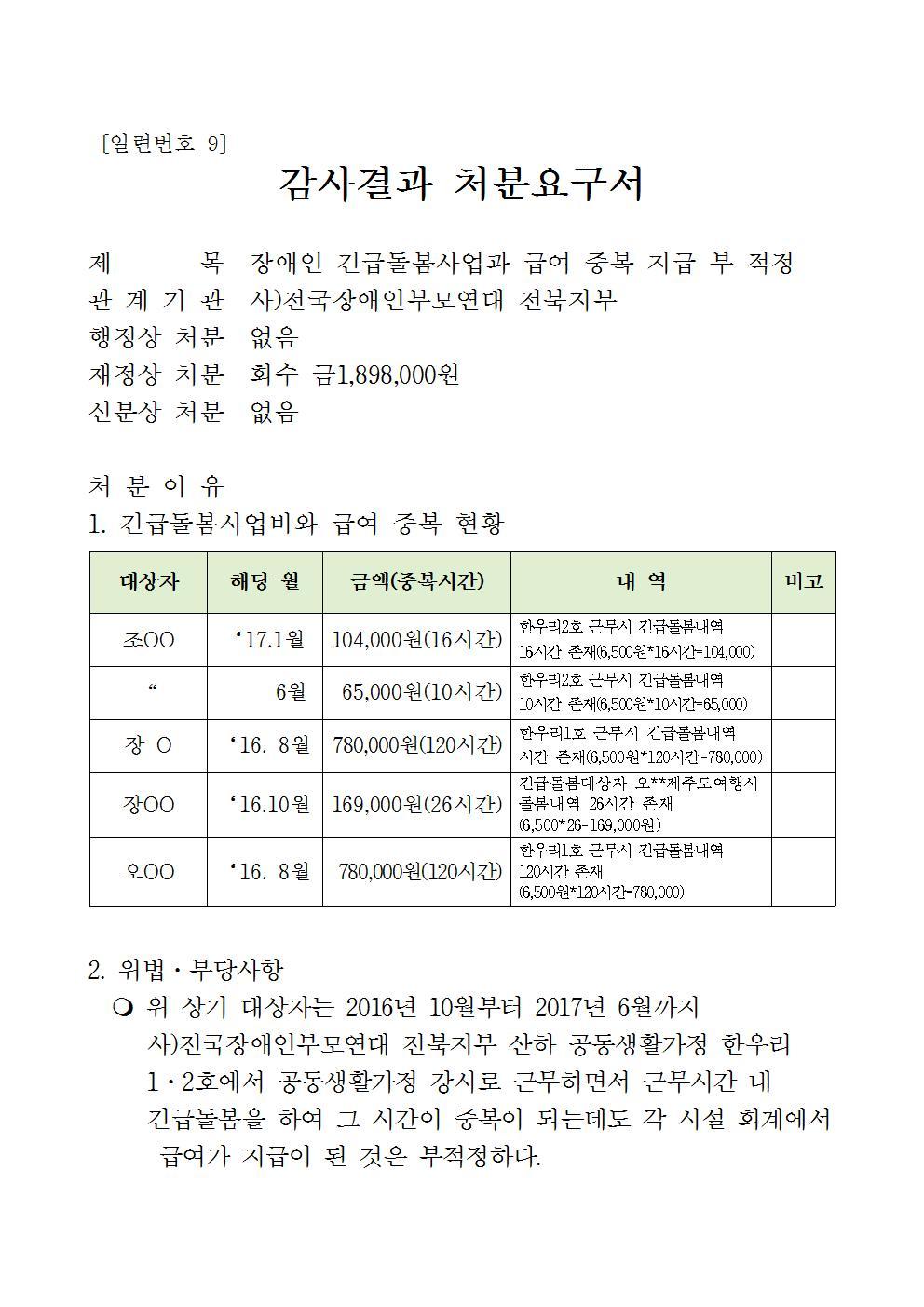 붙임) 처분요구서_전주시 생활복지과-37898(2017.9.1)호(공개용)017.jpg