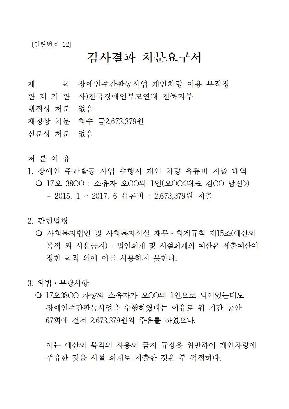 붙임) 처분요구서_전주시 생활복지과-37898(2017.9.1)호(공개용)023.jpg