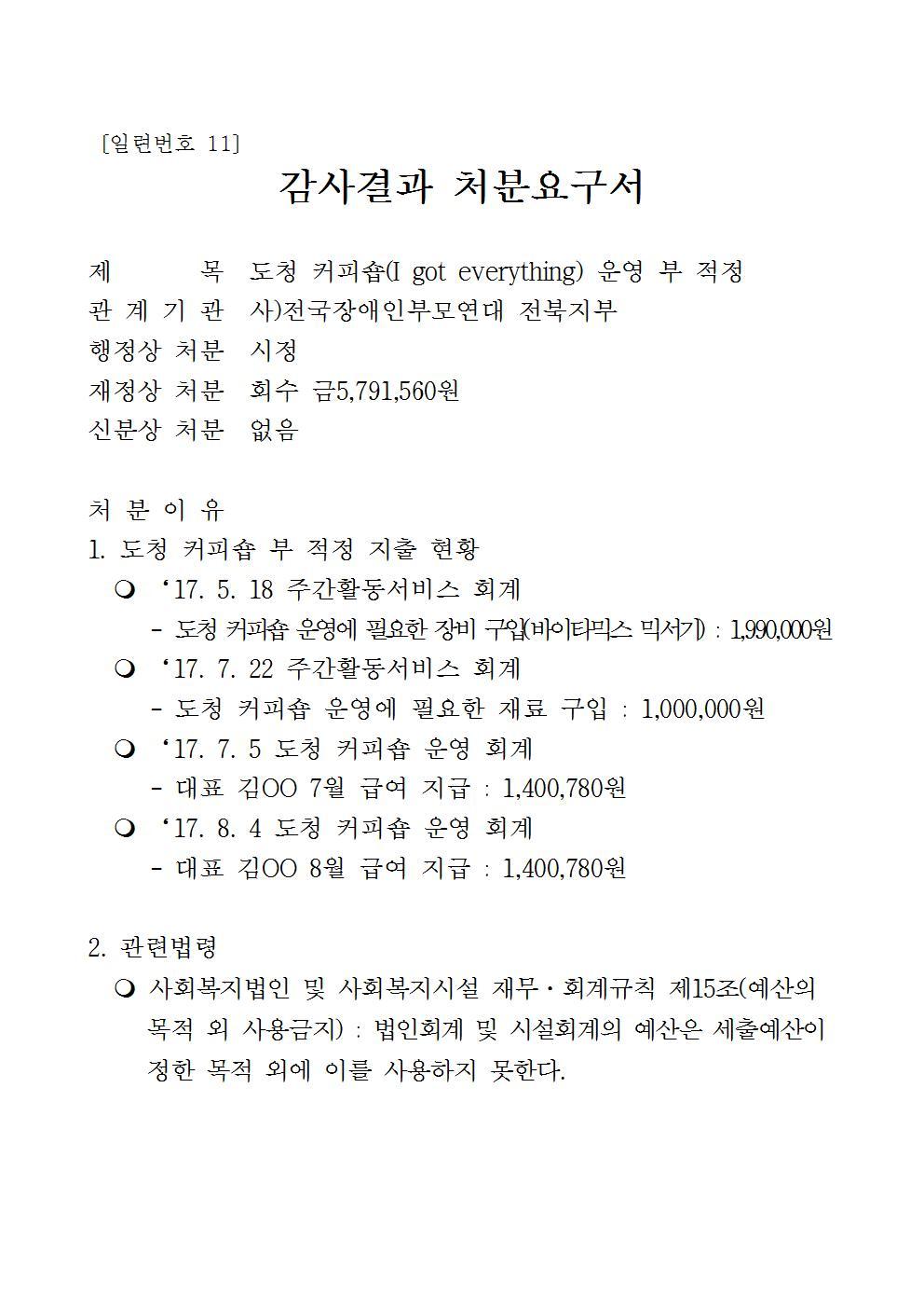 붙임) 처분요구서_전주시 생활복지과-37898(2017.9.1)호(공개용)021.jpg